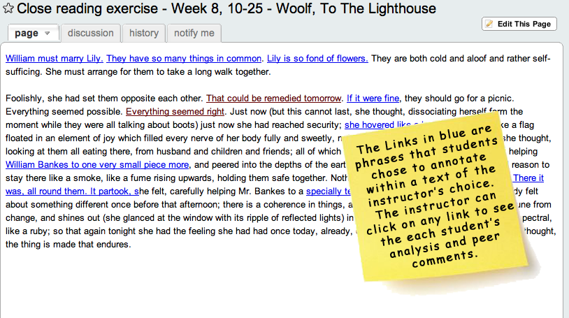 EnhancED Using Annotations for Close Reading Exercises